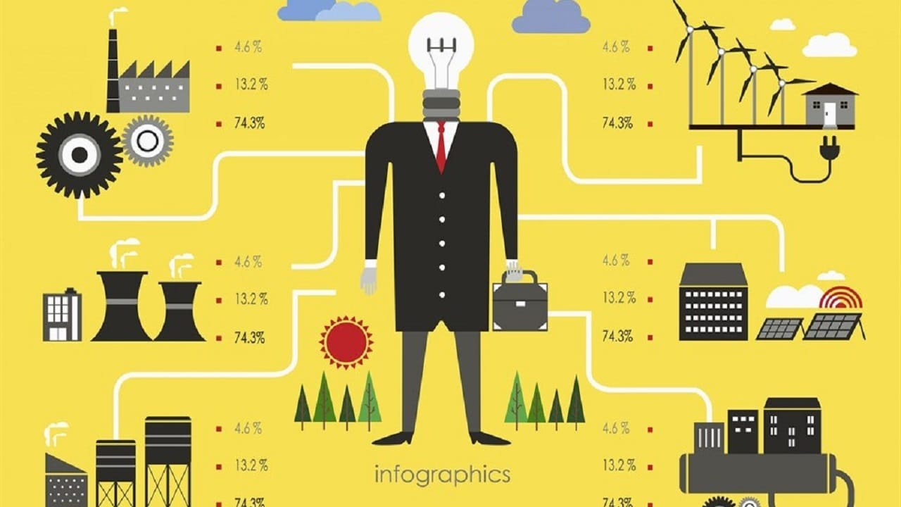 Creating an Infographic Résumé