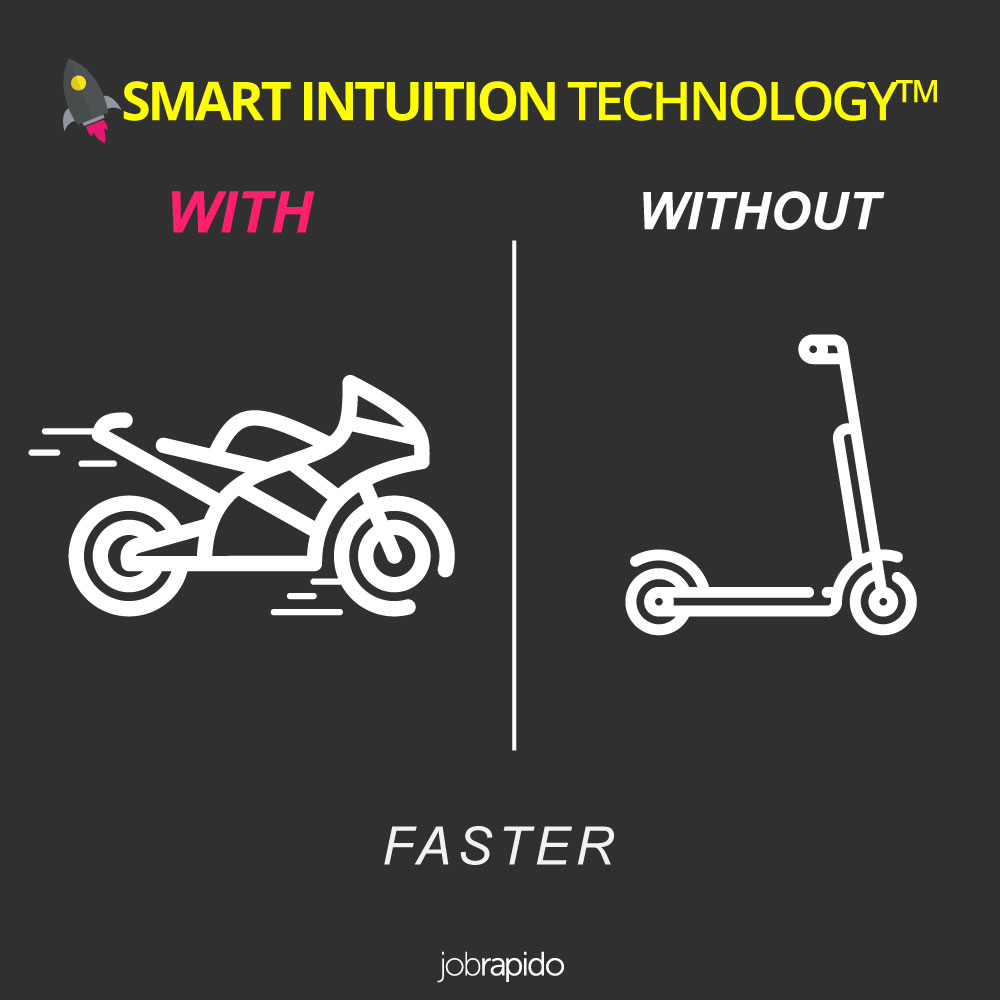 Why should you choose Jobrapido's Smart Intuition Technology™? Because it offers a complete set of results when looking for a job.