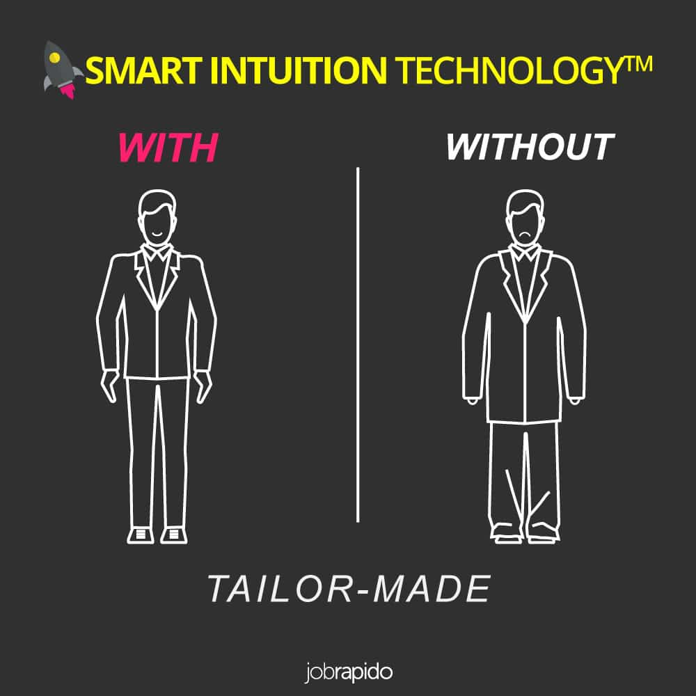 Learn why Smart Intuition Technology gives an added value to your job searching.
